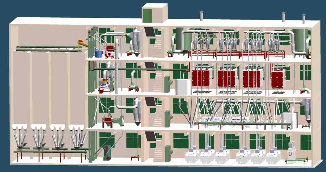 100mt per day wheat flour processing plant
