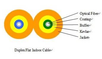 Duplex Flat Indoor Cable