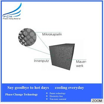 New Microencapsulated phase change material technology for energy storage