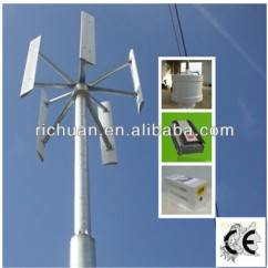600w Permanent Magnet Generator/Permanent Magnet Alternator,Vertical Wind Turbines