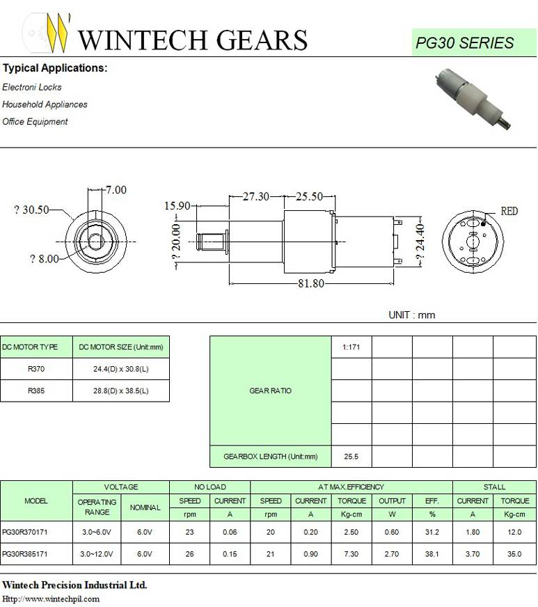 PG30 Planetary Geared Motors