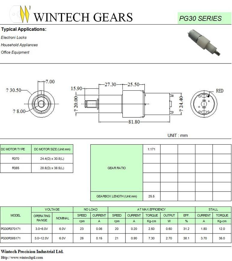 PG30 Planetary Geared Motors