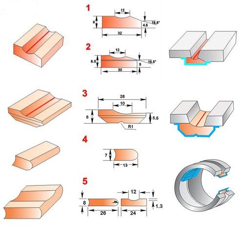 ceramic welding backing tape stripe of all regular specs