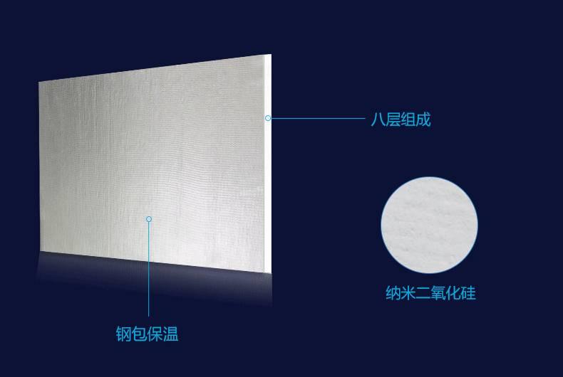 Compound Heat Insulation Board