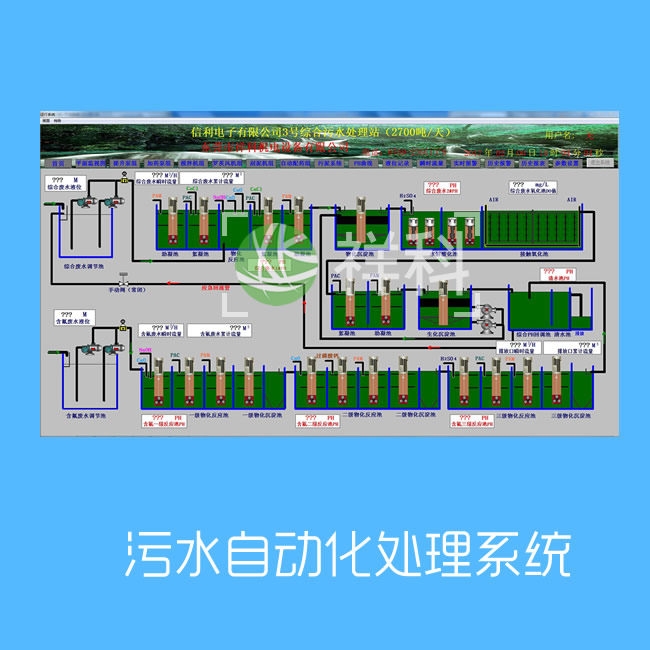 The sewage treatment control system