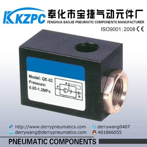China Pneumatic Quick exhaust valve QE series QE-01