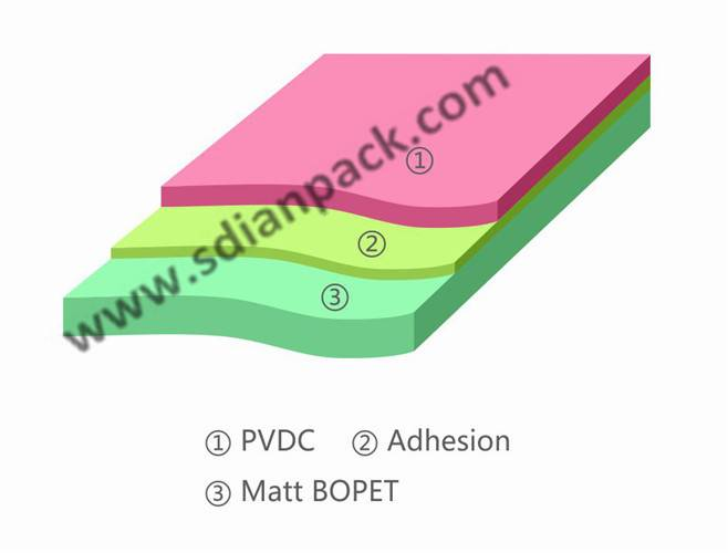 PVdC Coated matt PET