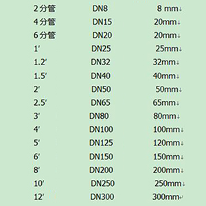 inch tube, metric pipe, copper tube, ss pipe, cast iron tube, DN15~DN300