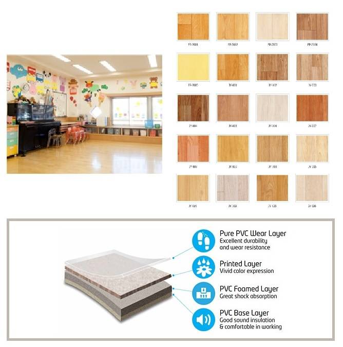 PVC Flooring (Eco Pet)