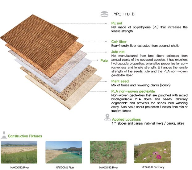 HEMP CLOTH VEGETATION MATS