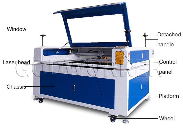GW-1610 split laser engraving cutting machine, image photo laser engraving machine