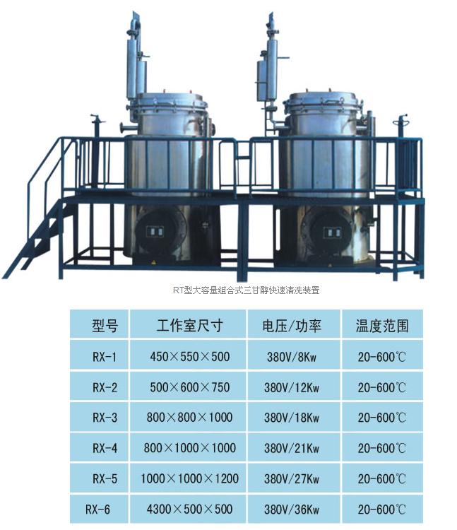 EG oven for cleaning spinneretfor Recycled Polyester Staple Fiber Production Line