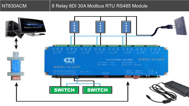 8 DO 8DI 30A Relay RS485 Modbus Module