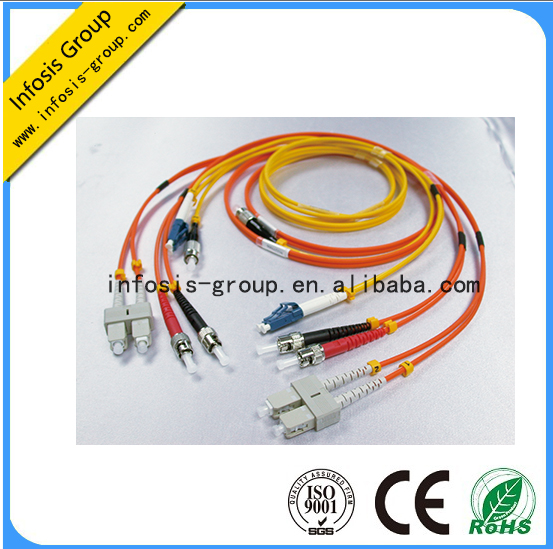 SC PC APC -SC PC APC MM DUPLEX fiber patch cords