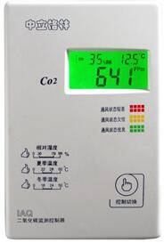 High accuracy CO2 monitor/alarm with 3 color LCD