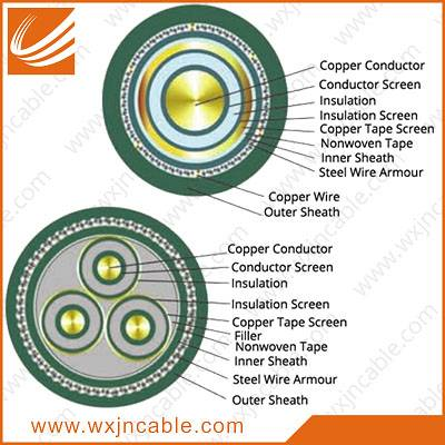 3.6/6KV YJV32-Copper Conductor XLPE Insulated PVC Sheathed Steel Wire Armoured Power Cable