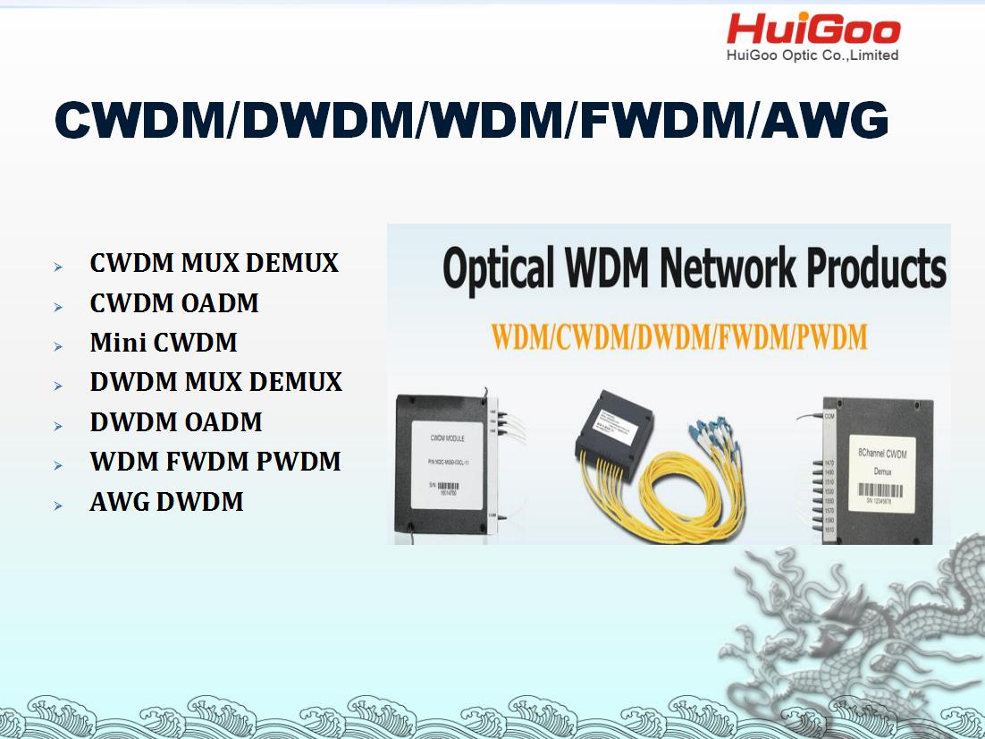 4CH CWDM MUX/DEMUX Modules 100GHz-200GHz