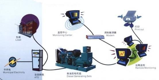 Turbine automation systems