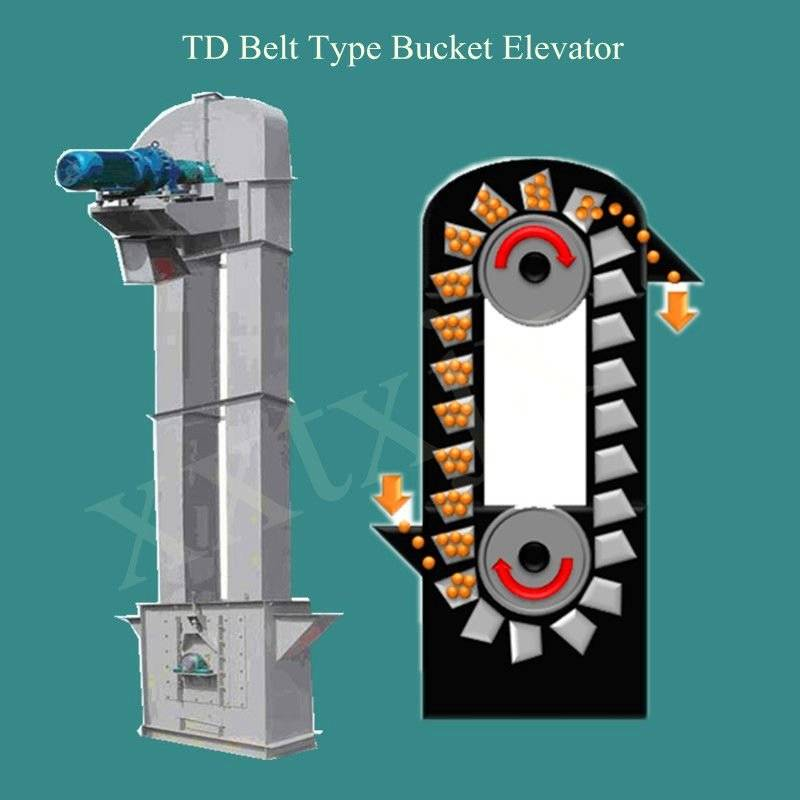 Bucket elevator Conveyor Belt;