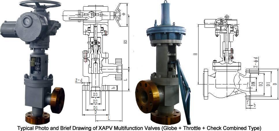 multifunction valve, combination valve, multipurpose valve, urea valve, combined valve, Jacket valve