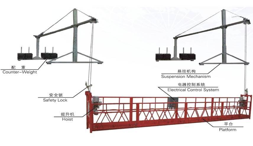 ZLP800 Suspended Platform For Building Maintenance