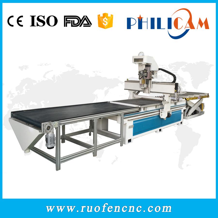 Philicam Panel Furniture Production Line Atc Cnc Router