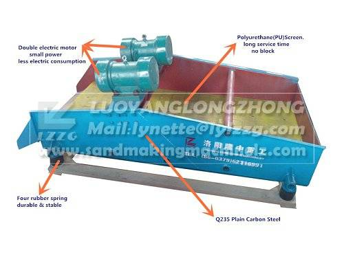 Dewatering vibration sieve from LZZG, sand screen sieve