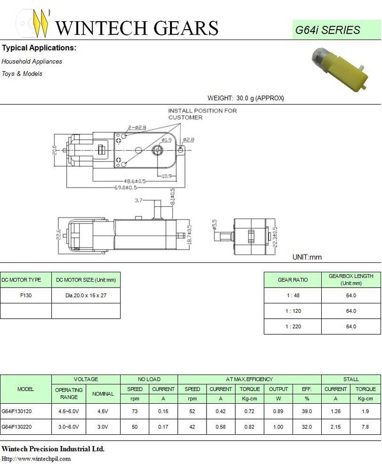 GM16 Geared Motors