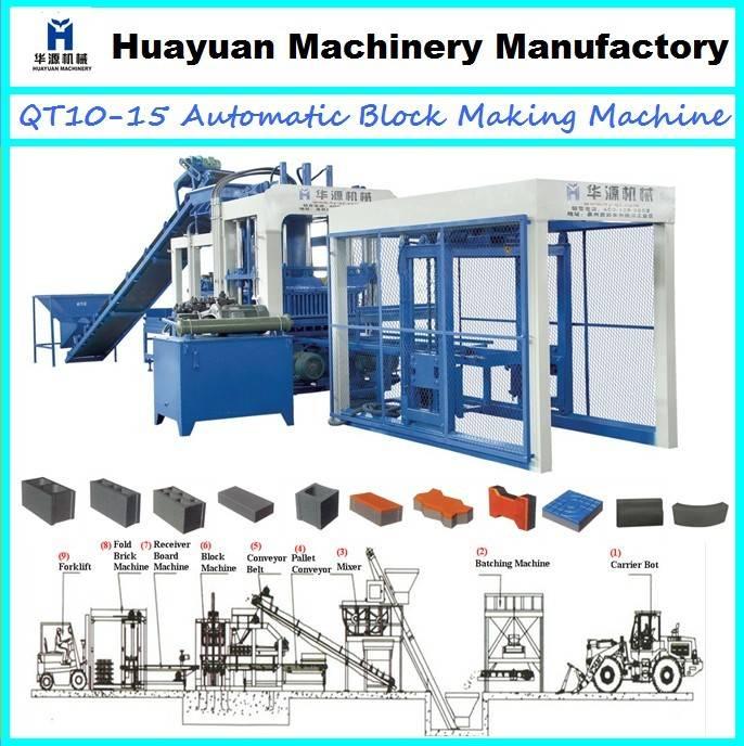 QT10-15 full automatic hollow block making machine