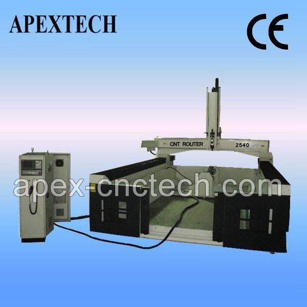 APEX 2540-EPS