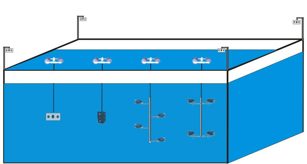 Application for a large scale breeding ponds