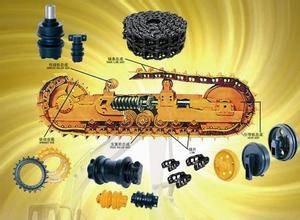 Excavator undercarriage parts, bulldozer undercarriage parts