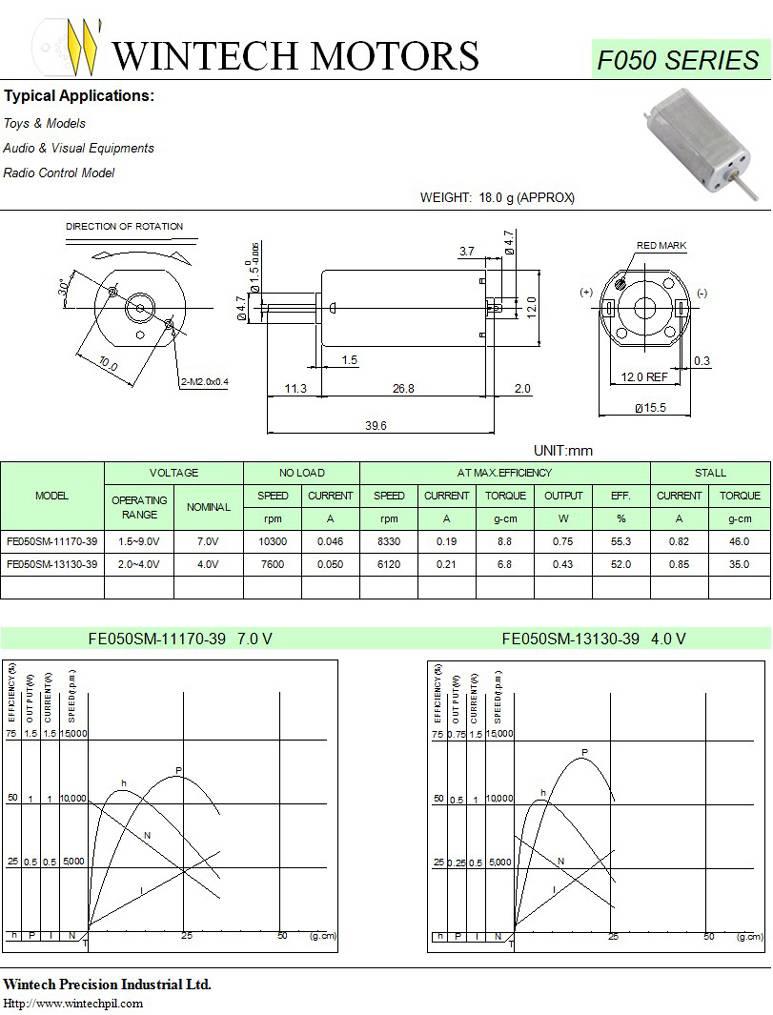 F050 DC Motors