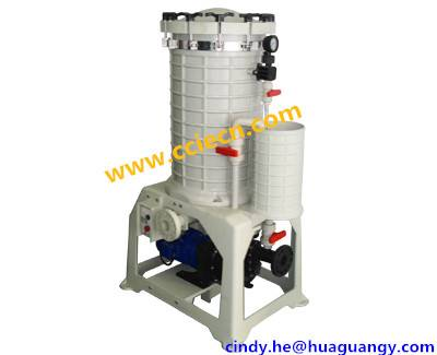 new design 2014 HGF-2018 Series Electroplating Filter PP for PCB,electroplating industry, chemica