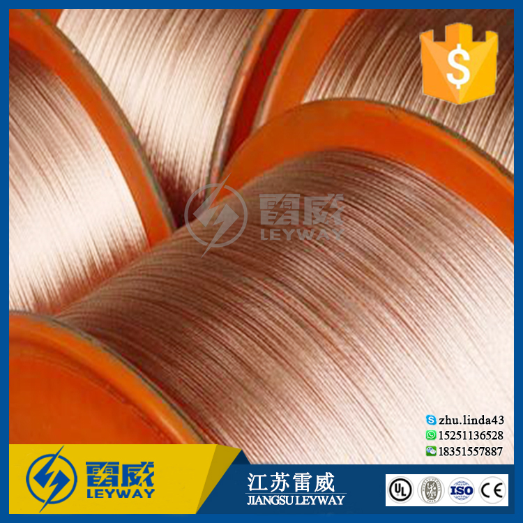 Bare Copper Wire 99.9% for Manufacturing Electric Wires & Cables