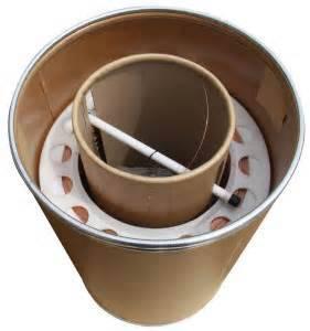 CO2 gas shielded welding wire AWS ER70S-6 1.0mm 250kg drumware