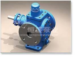 YCB Series Circular Gear Pump