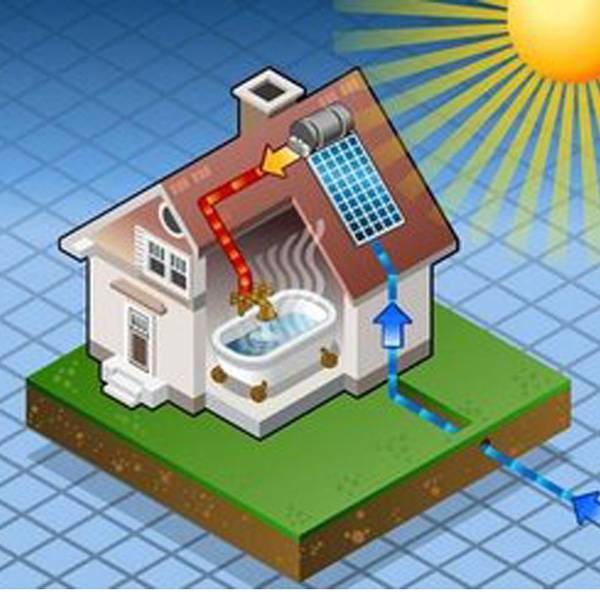 off-grid roof and ground solar system for home