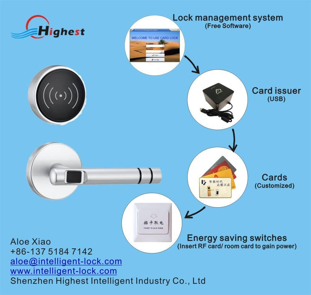 SP02-Y electric rf card hotel lock management system