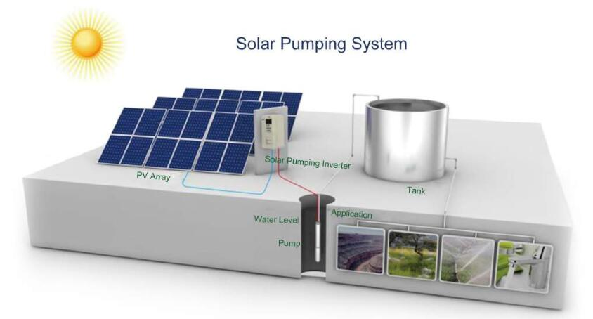 Low price Solar powered Water Pump of Model 4SP14
