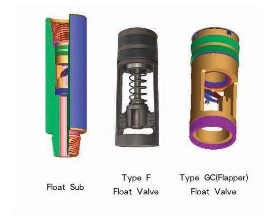 drill pipe float valve