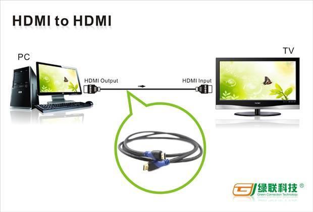 HDMI CABLE V1.4