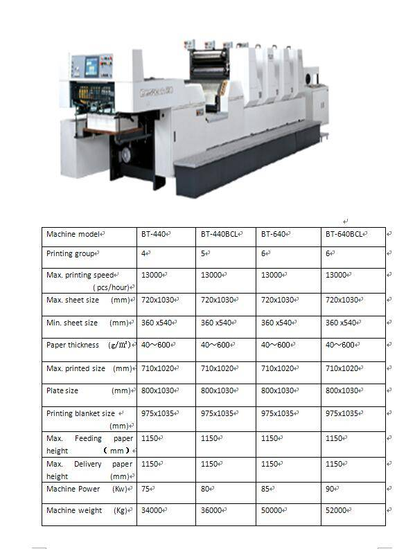 Multicolor Offset Printing Machine  Model: BT-40