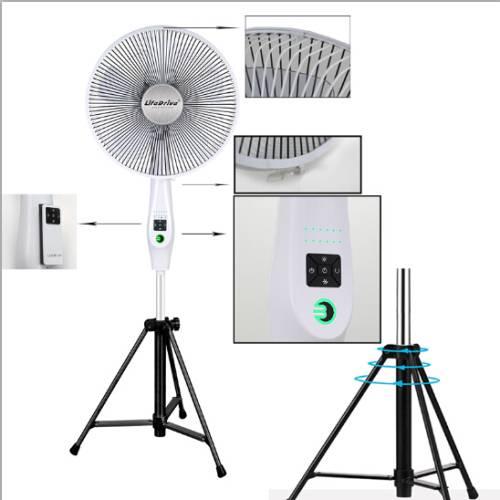 Energy-saving brushless dc motor fan - FS7411