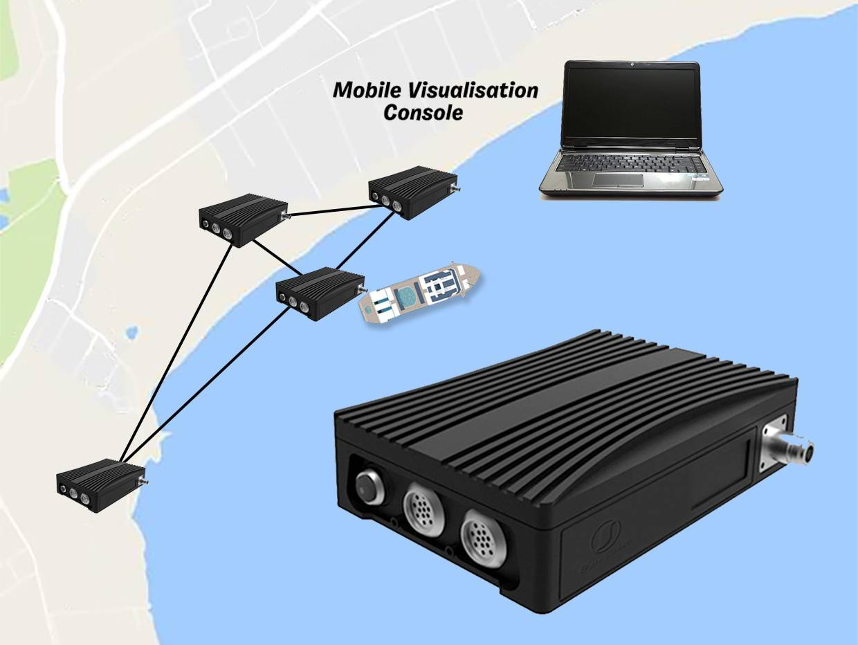 wireless mesh module COFDM wireless transceiver for ip camera