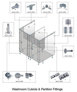 wall panel fitting series
