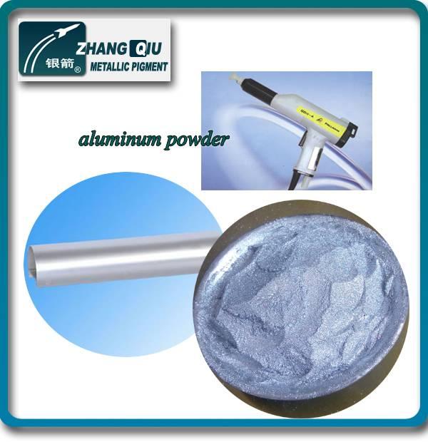 Flake aluminum powder for powder coatings