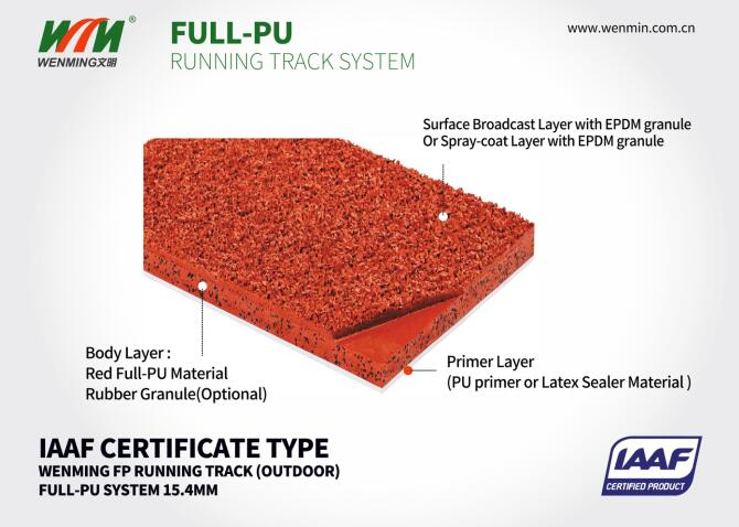 Athletic Track & Field System Material Product(Full-PU system,IAAF certificated)