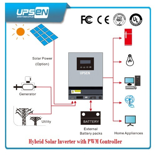 Solar Integrated Machine 1000va-5000va Solar Power Frequency Inverter