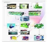 EVA Rubber-Plastic Foaming Producing Line